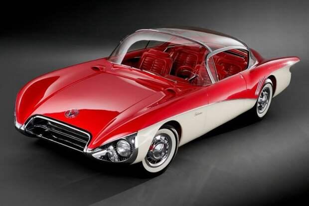 Buick Centurion авто, автодизайн, автомобили, аэродинамика, дизайн, обтекаемость, самолет