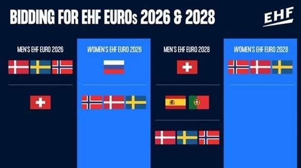 Россия подала заявку напроведение женского чемпионата Европы погандболу в2026 году