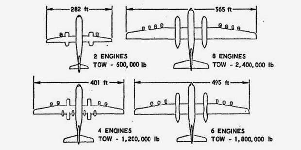 Некоторые варианты самолёта-носителя МБР