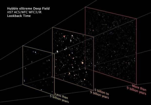 Видимая часть Вселенной