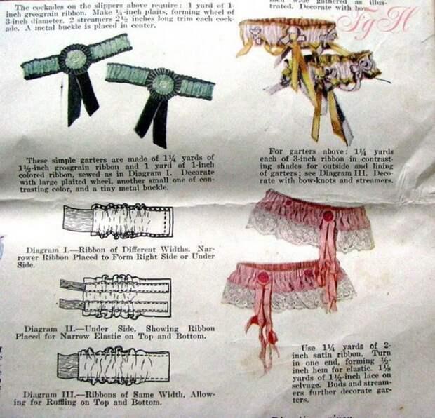 «Выше нельзя!», или история подвязок – самого волнующего аксессуара дамского гардероба