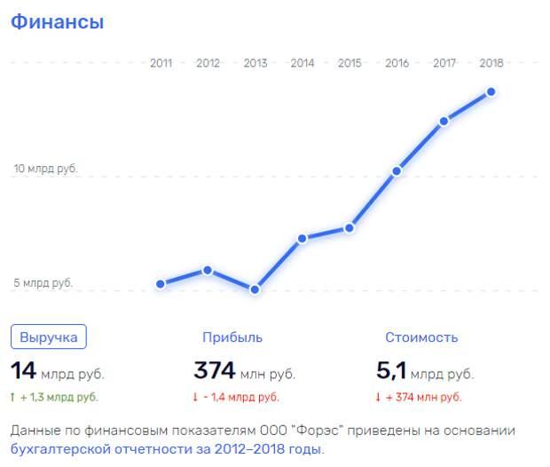 Олигарх Шмотьев поплатится за ущерб экологии?