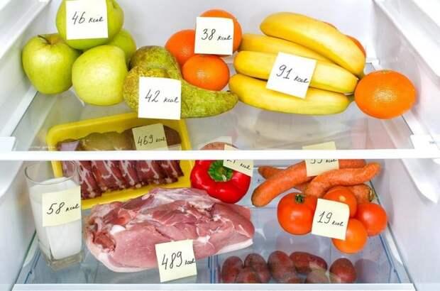 вещи замедляющие метаболизм, что замедляет обмен веществ