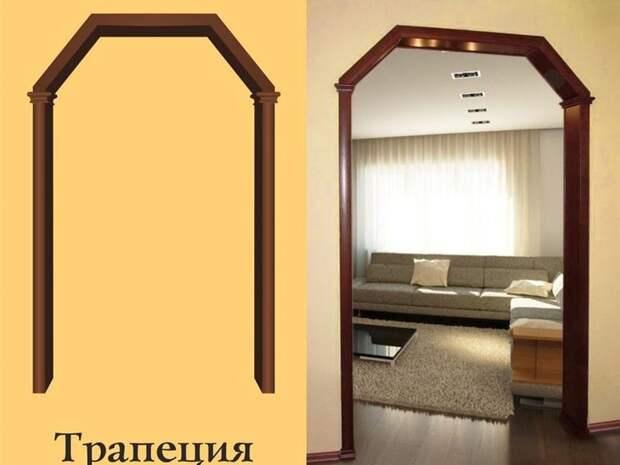 Декор-идеи для дверных проемов