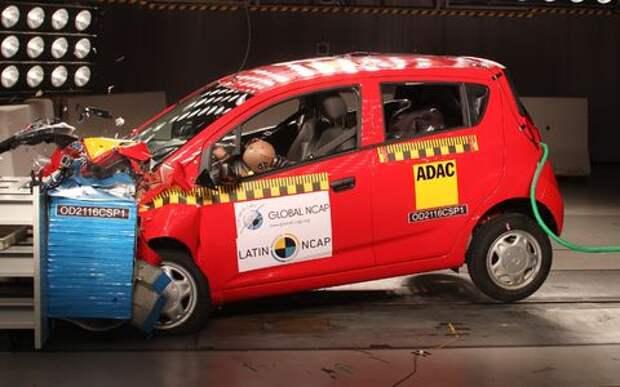 Latin NCAP: «голый» Chevrolet Spark смертельно опасен