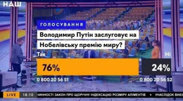 Скандал на украинском ТВ: 76% украинцев проголосовало за награждение Путина Нобелевской премией мира