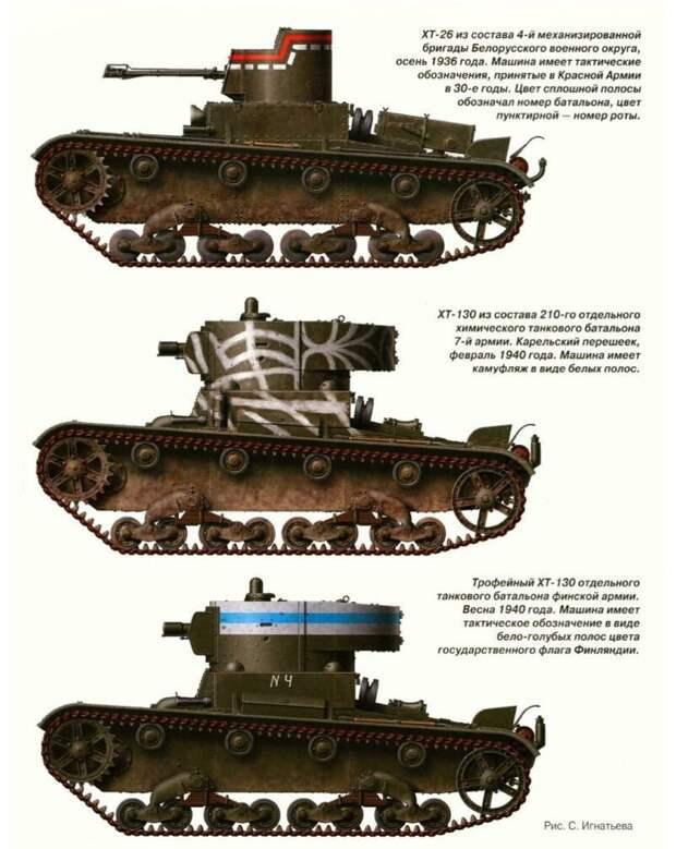 На рисунках – огнеметные танки разных серий. военная техника, военное, история, много букв, танки, танки СССР, техника, факты