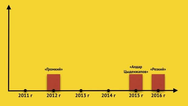 Для чего государство банкротит заводы в России. Объясняю на конкретном примере