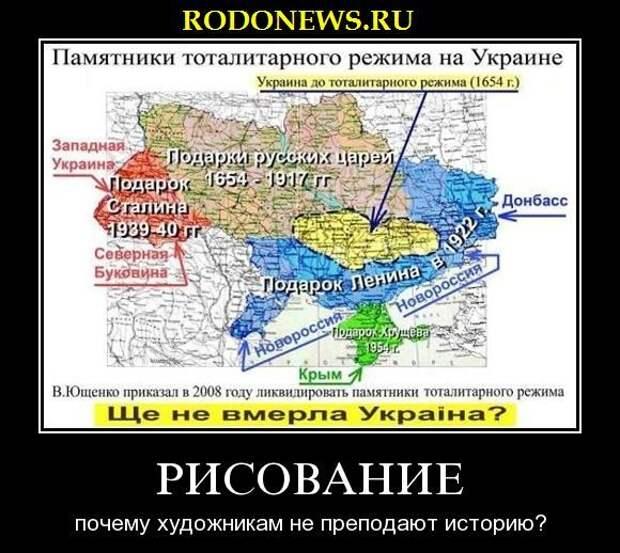 Истоки украинского сепаратизма