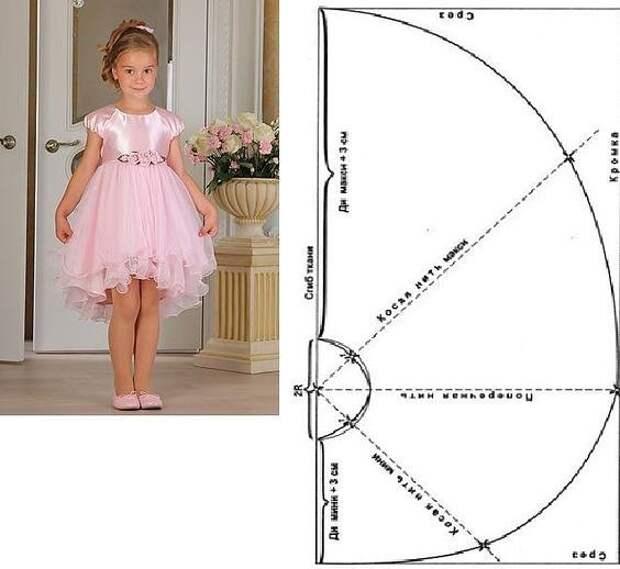 Праздничные платья для дочек или внучек. Подборка идей и выкроек.