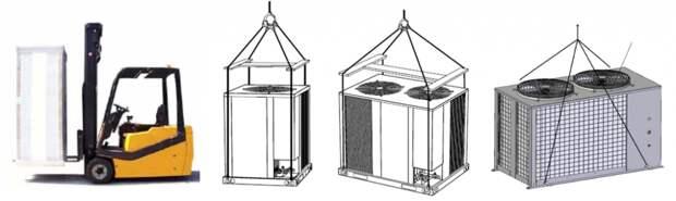Картинки по запросу Установка и эксплуатация компрессорно-конденсаторных блоков