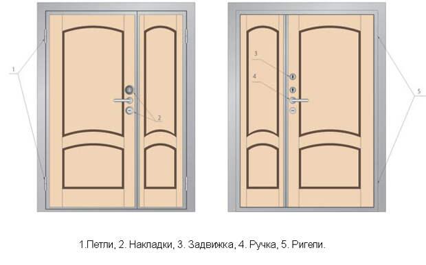 Картинки по запросу Монтаж двустворчатых дверей
