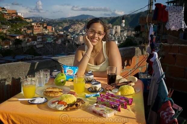 Увлекательный проект: Что едят люди в разных странах