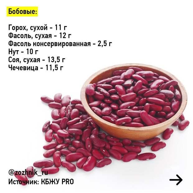 Ферментируй это: наука о пользе ферментированных продуктов