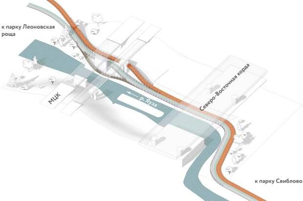 Началось голосование за создание супермаршрута для велосипедистов и пешеходов вдоль Яузы
