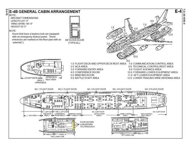 Самолет конца света Boeing E-4B