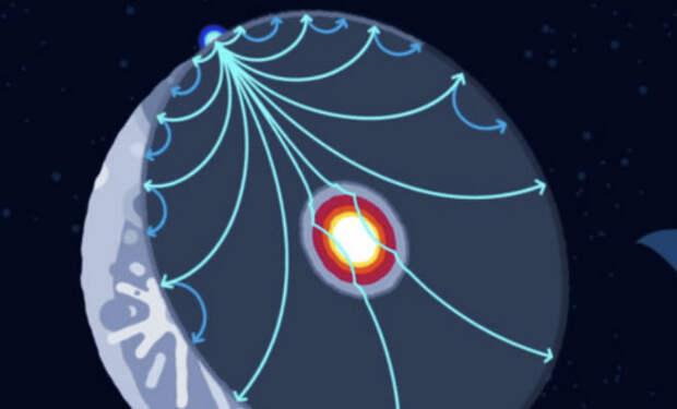 Ученые показали, что будет если взорвать атомную бомбу на Луне
