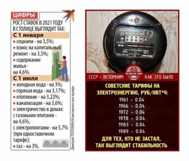 О сравнениях СССР