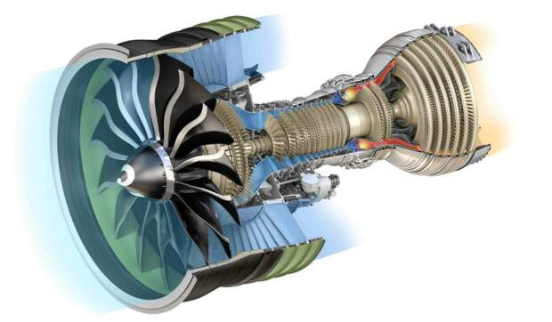Реактивный двигатель: современные варианты исполнения