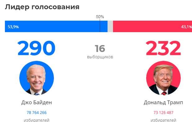 Клинтон публикует план Америки для мира: хорошая новость для России