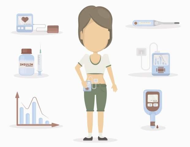 Вот 3 ранних признака диабета, которые игнорирует большинство женщин