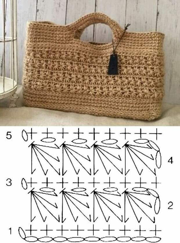 20 узоров крючком для летних сумок