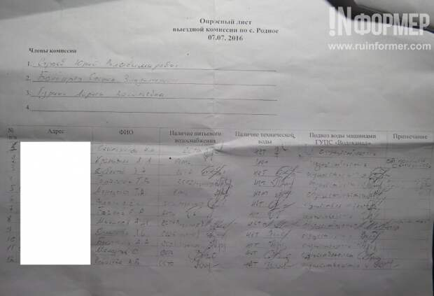 Чиновникам ЖКХ безразлично, что тысяча жителей Севастополя погибает без воды? (фото, видео, документы)