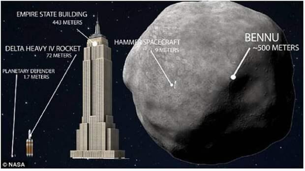 Зонд OSIRIS-REx везет на Землю кусочки астероида Бенну