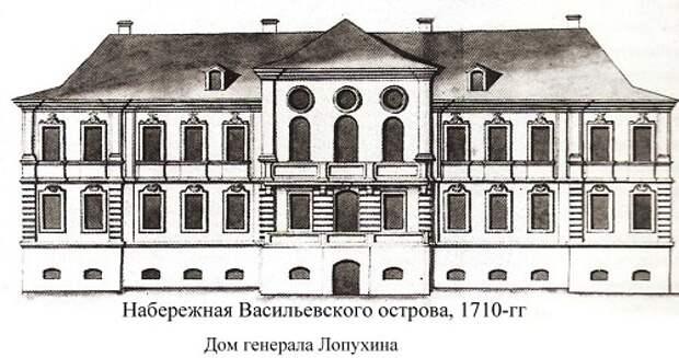 Строил ли Пётр Питербурх?