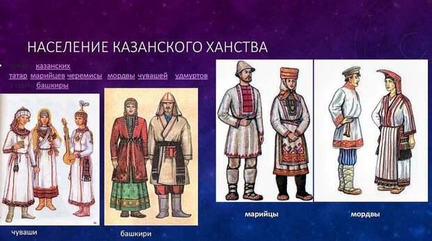 Начало Казанского Ханства: марийцы в татаро-русской войне