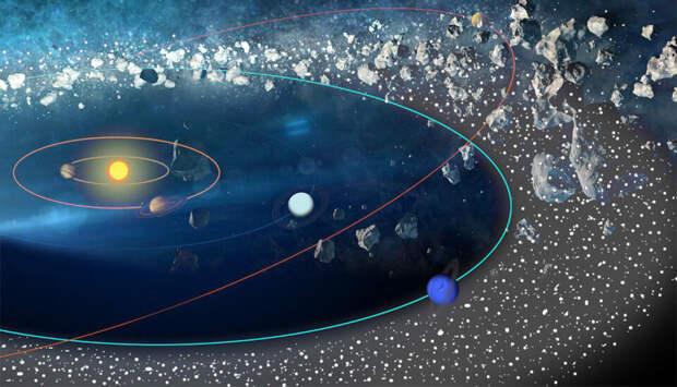 Процент знаний о Солнечной системе: Пояс Койпера и облако Оорта