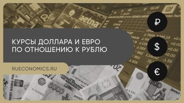 Доходность российских активов укрепила рубль