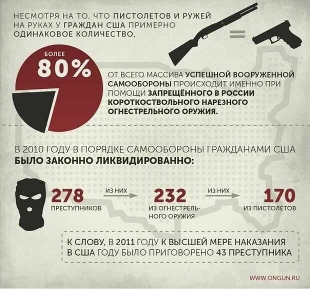 Картинка: ongun.ru