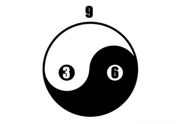Секрет цифр 3,6 и 9 раскрыт