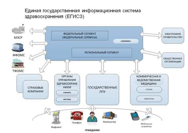 США объявляют России кибервойну. Готовы ли мы к ней?