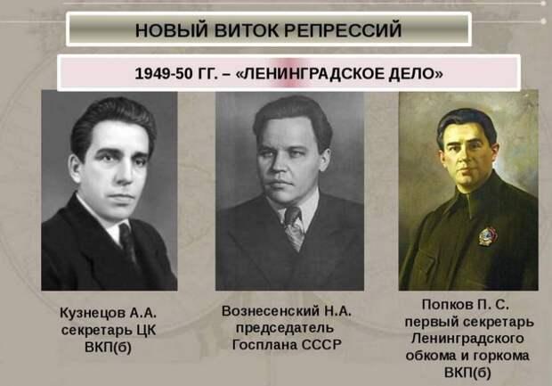 Сталинские политические процессы в послевоенные 40-е