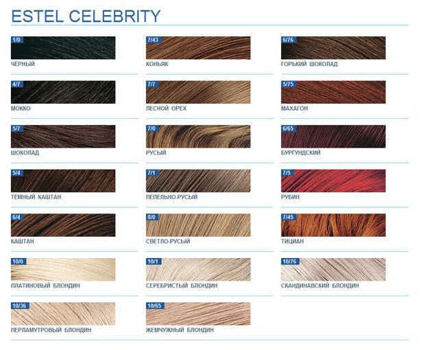 Уровни цвета волос. Код цвета