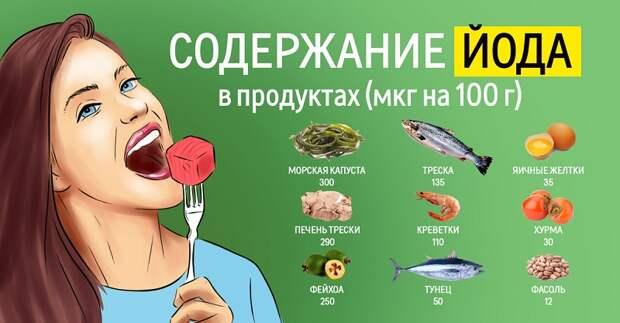 салат с печенью трески легкий