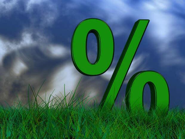 Аналитик «Альпари»: У ключевой ставки ЦБ РФ есть потенциал для роста