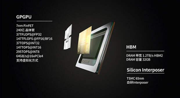 Китайская видеокарта, которая не хуже флагманов AMD и Nvidia. Представлен ускоритель вычислений на основе GPU BigIsland