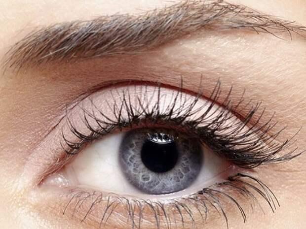 Характер человека по форме глаз