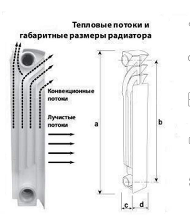 Размеры алюминиевой секции