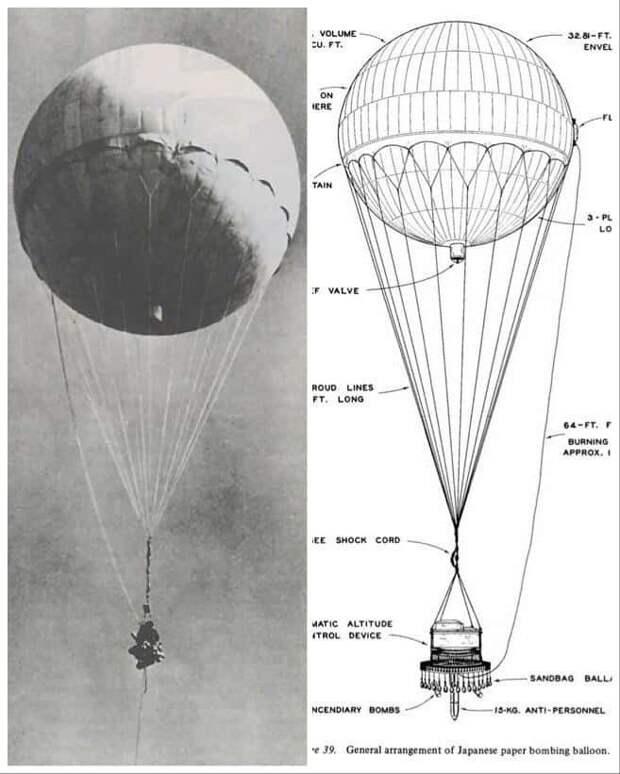 Воздушный шар без солдат: как японцы бомбили территорию США во время Второй мировой