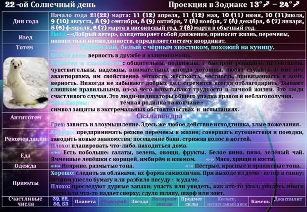 6.1.20  День перемен, взаимопомощи  и новаторства