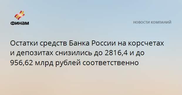 Остатки средств Банка России на корсчетах и депозитах снизились до 2816,4 и до 956,62 млрд рублей соответственно