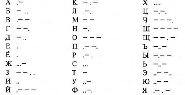 Браслет с азбукой Морзе