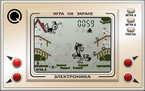 Топ-10 главных символов 90-х