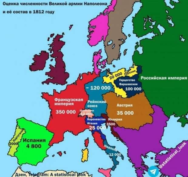 Вся Европа воевала против России в 1812 году. Когда побегут в Россию? Швейцарец о русской жизни