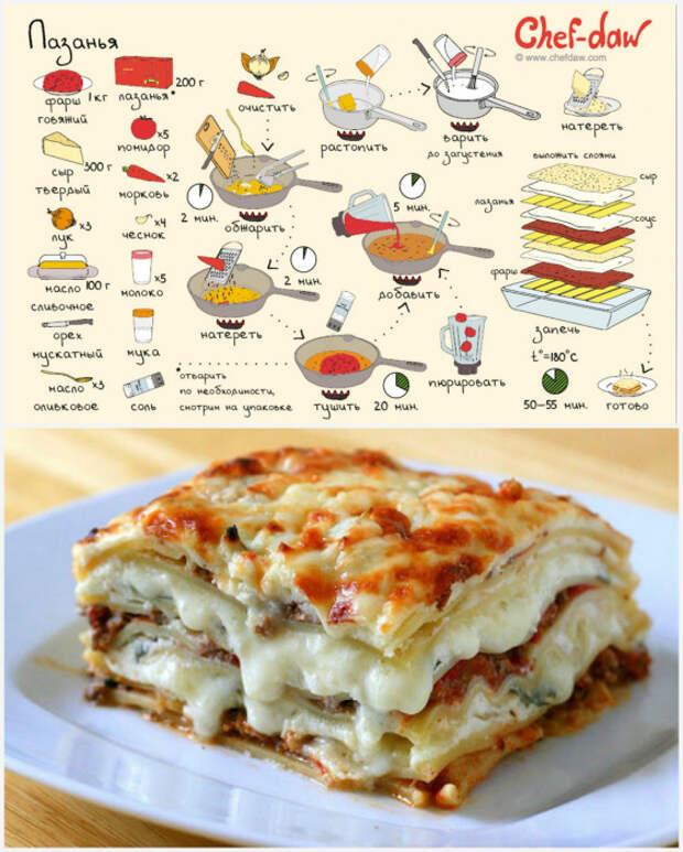 Лазанья с говядиной и сыром.