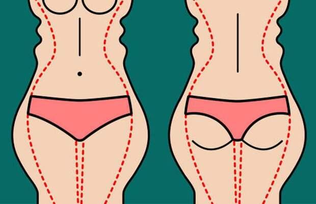 Воздействуйте на эти точки, чтобы избавиться от упрямого жира!